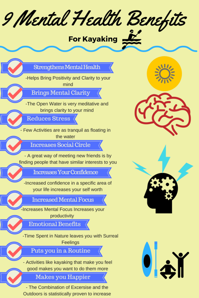Mental Health Benefits of Kayaking
